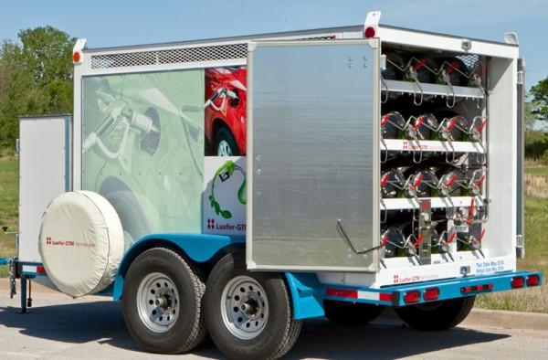 Luxfer-GTM Technologies bulk gas transportation solutions